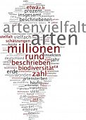 pic of biodiversity  - Word cloud  - JPG