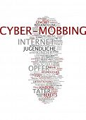 Word cloud - cyber-mobbing