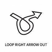 Loop Right Arrow Out Icon Isolated On White Background. Loop Right Arrow Out Icon Simple Sign. Loop  poster