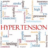 Hypertension Word Cloud Concept
