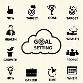 picture of goal setting  - Smart goal setting concept - JPG