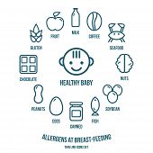 picture of lactation  - Allergens at breast - JPG