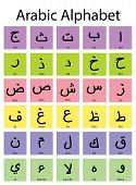 Learn Arabic Letters. Media To Learn Arabic Letters For Children. Designs Can Be Applied To Print, D poster