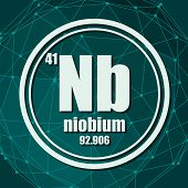 Niobium Chemical Element. Sign With Atomic Number And Atomic Weight. Chemical Element Of Periodic Ta poster