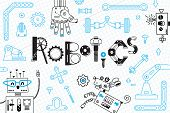 Robotics For Kids. Banner Or Card. Robots And Details For Construction. Vector Illustration poster