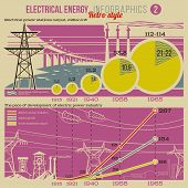 image of hydro-electric  - Schematic retro style infographic of electrical energy producing with factory smoking pipes hydropower stations and electricity pylons and wires including diagrams graphics and notifications vector - JPG