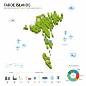 picture of faro  - Energy industry and ecology of Faroe Islands vector map with power stations infographic - JPG