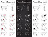 picture of flank steak  - Icon set of farm fresh milk cow  - JPG