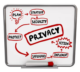 pic of personal safety  - Privacy security or safeguard diagram or flowchart written on a dry erase board as tips - JPG