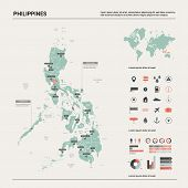 Vector Map Of Philippines. Country Map With Division, Cities And Capital Manila. Political Map,  Wor poster