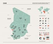 Vector Map Of Chad. Country Map With Division, Cities And Capital Ndjamena. Political Map,  World M poster