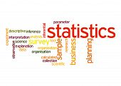 Statistics Word Cloud