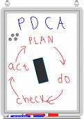 picture of plan-do-check-act  - White board - JPG