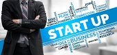 Start Up Business Of Creative People Concept poster
