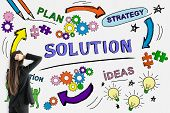 Success, Solution And Marketing Concept poster