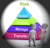 picture of dangerous situation  - Risk Symbol Showing Risky Or Uncertain Situation - JPG