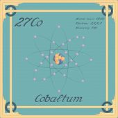 Periodic Table Element. Cobaltum Colorful Icon. Vector. poster