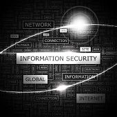 INFORMATION SECURITY. Concept vector illustration. Word cloud with related tags and terms. Graphic t