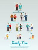 stock photo of four  - Family tree with people avatars of four generations flat vector illustration - JPG