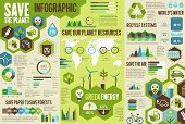 Ecology Infographic For Save Earth Concept. Environment Protection Technologies Chart, Graph And Wor poster