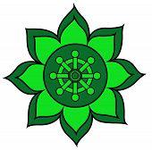 Chakra Buddhism Wheel Of Dharma Green Illustration Flower poster