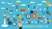 picture of gear wheels  - Business start up - JPG