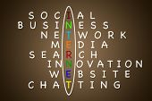 stock photo of scrabble  - Internet and social media buzz words on gradiant brown background - JPG