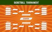 Basketball Banner. Basket Tournament. Basketball Match Or Basketball Tournament. Cup Of Championship poster