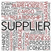 Word cloud - supplier