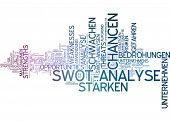image of swot analysis  - Word Cloud  - JPG