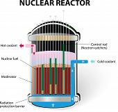 stock photo of reactor  - Nuclear Reactor Components - JPG