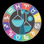 Libra Zodiac Sign. Aquarius, Leo, Cancer, Pisces, Virgo, Capricorn, Sagittarius, Aries, Gemini, Scor poster