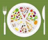 picture of food pyramid  - Food pyramid on plate with fork and knife healthy eating concept vector illustration - JPG