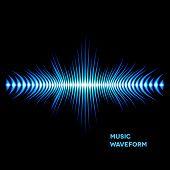 foto of waveform  - Blue sound waveform with sharp thorn peaks around - JPG