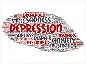 Concept conceptual depression or mental emotional disorder problem abstract word cloud isolated back poster