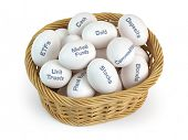 Asset allocation, investment divesifacation and put all  eggs in one basket concept. Basket and eggs poster
