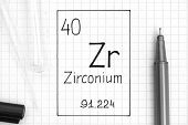 The Periodic Table Of Elements. Handwriting Chemical Element Zirconium Zr With Black Pen, Test Tube  poster