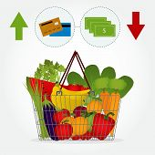 picture of payment methods  - Supermarket basket full of vegetables and fruit like tomato carrots watermelon apple banana pepper - JPG