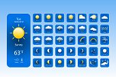 Set Weather Icons. All Icons For Weather With Sample Of Use. For Print, Web Or Mobile App Vector Eps poster