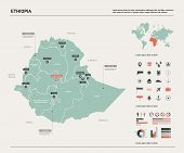 Vector Map Of Ethiopia. Country Map With Division, Cities And Capital Addis Ababa. Political Map,  W poster
