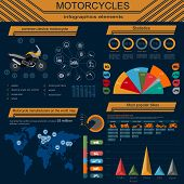 pic of dragster  - Set of motorcycles elements - JPG