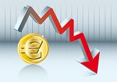 euro fluctuation. Euro is going down