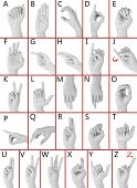 stock photo of nonverbal  - Finger Spelling the Alphabet in American Sign Language  - JPG