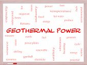 Geothermal Power Word Cloud Concept On A Whiteboard