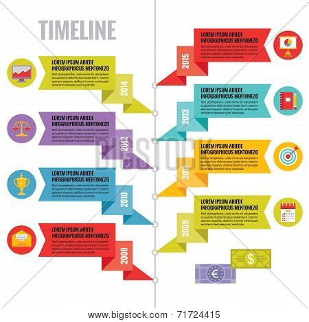 Timeline Poster Template
