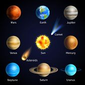 pic of  realistic  - Realistic solar system planets and space objects set isolated vector illustration - JPG