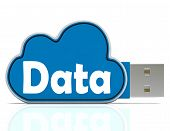 image of memory stick  - Data Memory Stick Showing Backing Up To Cloud Storage - JPG