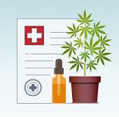Marijuana Plant And Dropper With Cbd Oil. Cannabis Oil. Medical Marijuana In Healthcare A Prescripti poster
