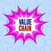 Conceptual Hand Writing Showing Value Chain. Business Photo Text Process Or Activities By Which Comp poster