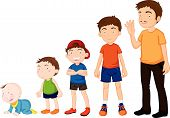 pic of baby-boy  - Illustration of stages of growing up from baby to man - JPG